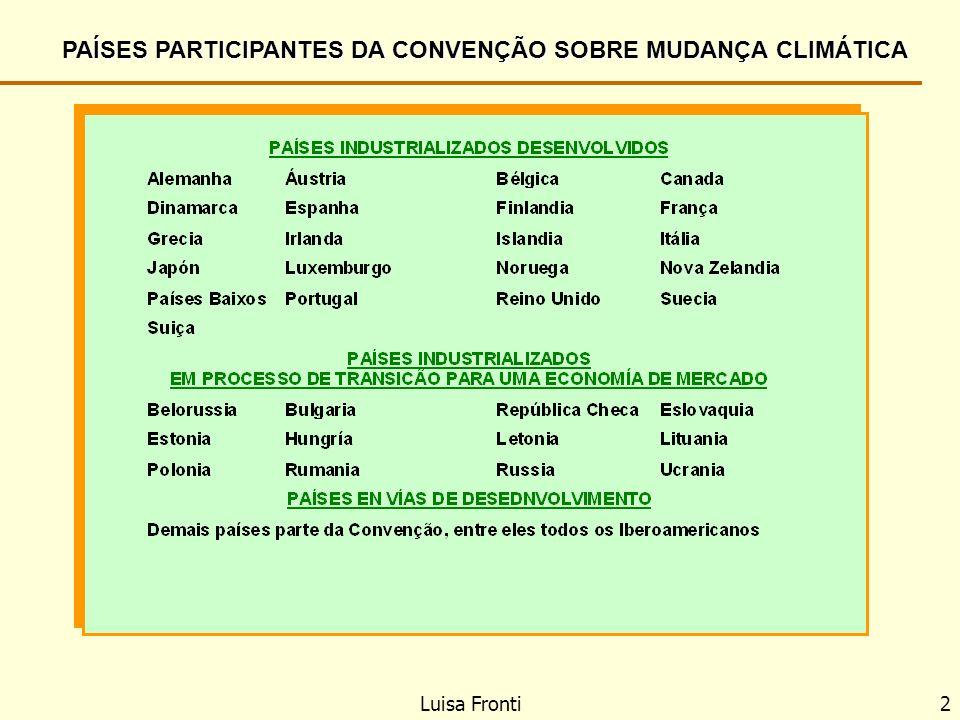 PAÍSES PARTICIPANTES DA CONVENÇÃO SOBRE MUDANÇA CLIMÁTICA