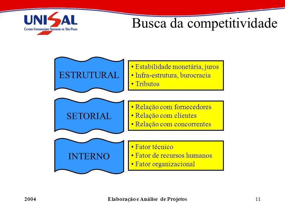 Busca da competitividade