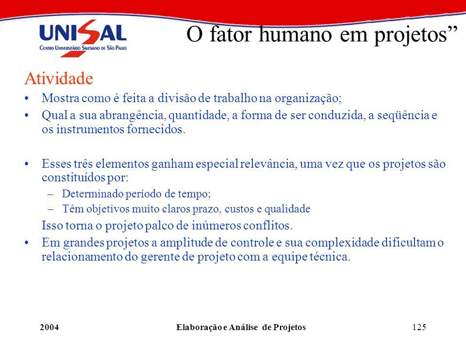 O fator humano em projetos