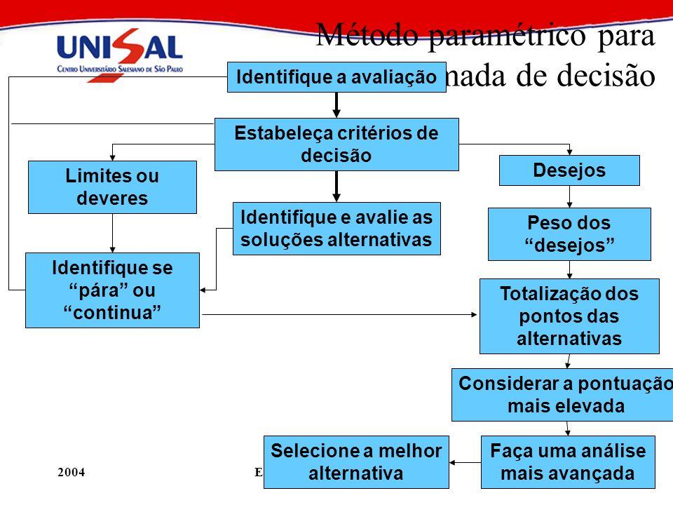 Método paramétrico para tomada de decisão