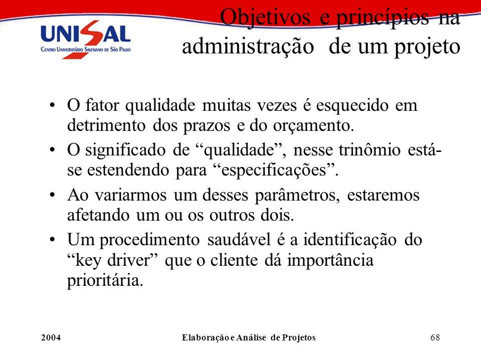 Objetivos e princípios na administração de um projeto