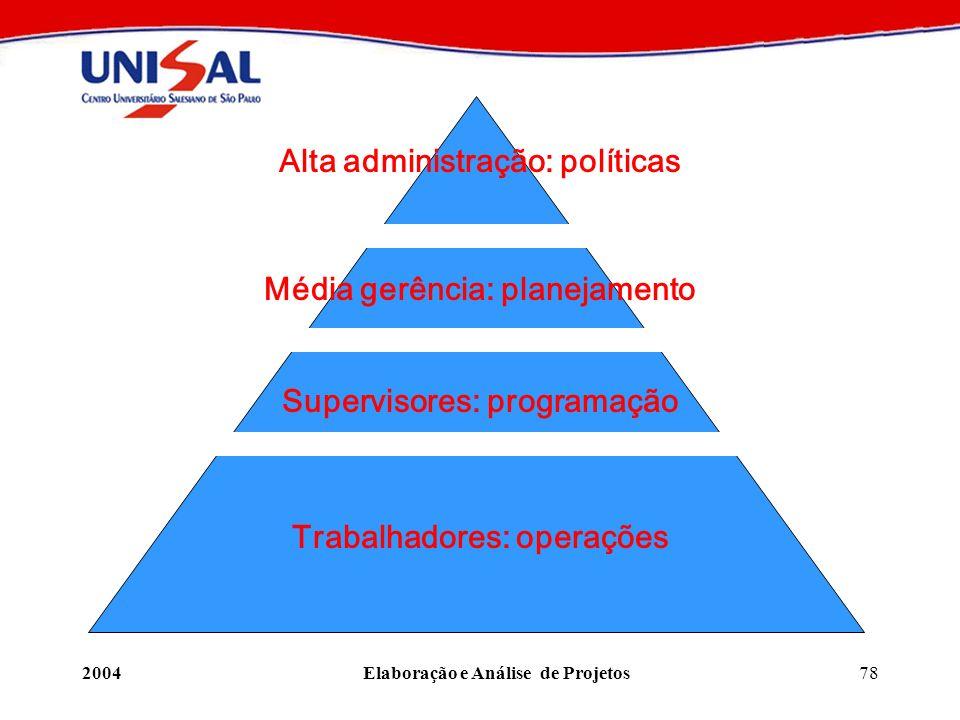 Alta administração: políticas