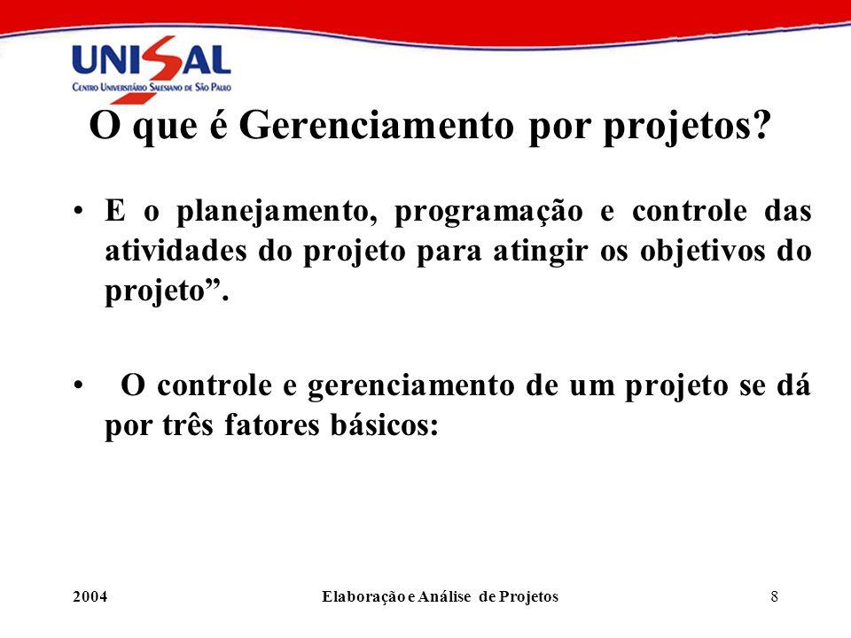O que é Gerenciamento por projetos