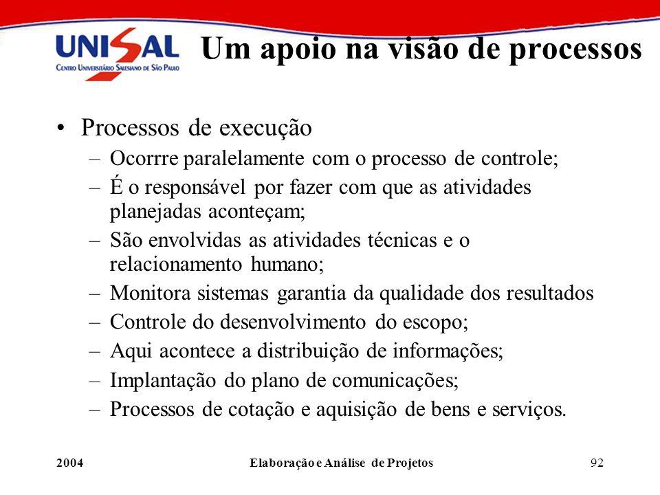 Um apoio na visão de processos