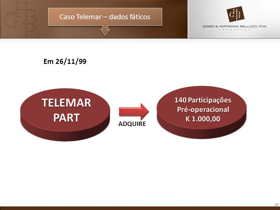 Caso Telemar – dados fáticos