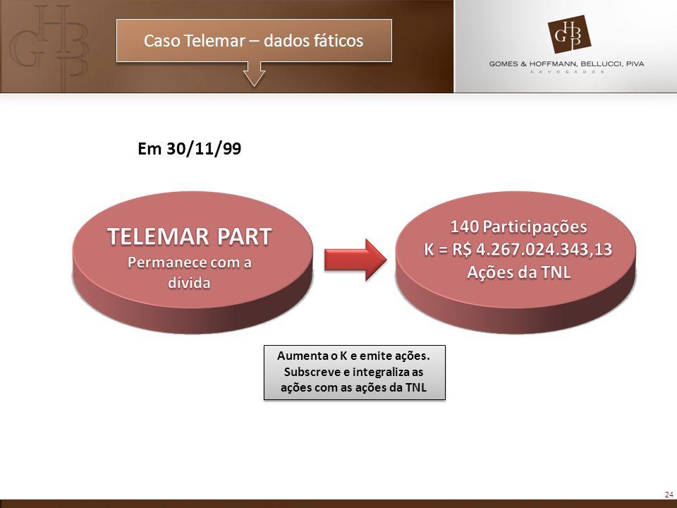 TELEMAR PART Caso Telemar – dados fáticos Em 30/11/99