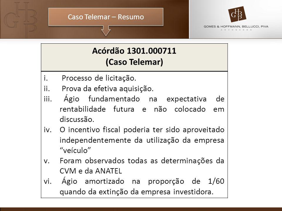 Acórdão 1301.000711 (Caso Telemar)