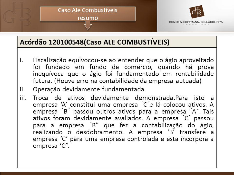 Acórdão 120100548(Caso ALE COMBUSTÍVEIS)