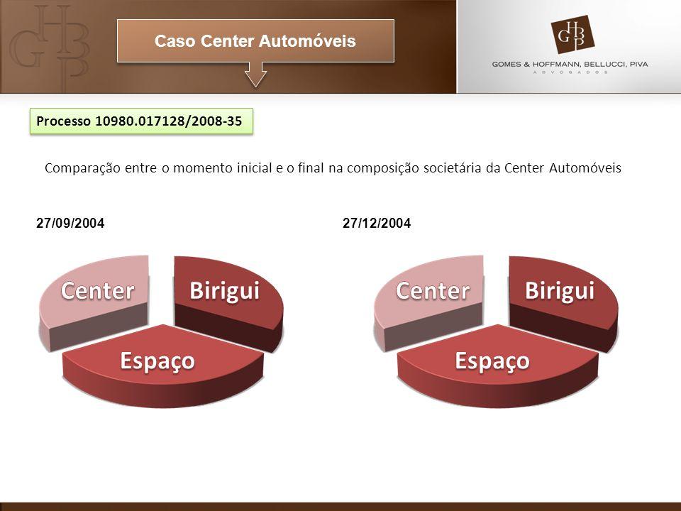 Caso Center Automóveis