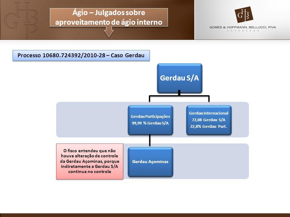 Ágio – Julgados sobre aproveitamento de ágio interno Gerdau S/A