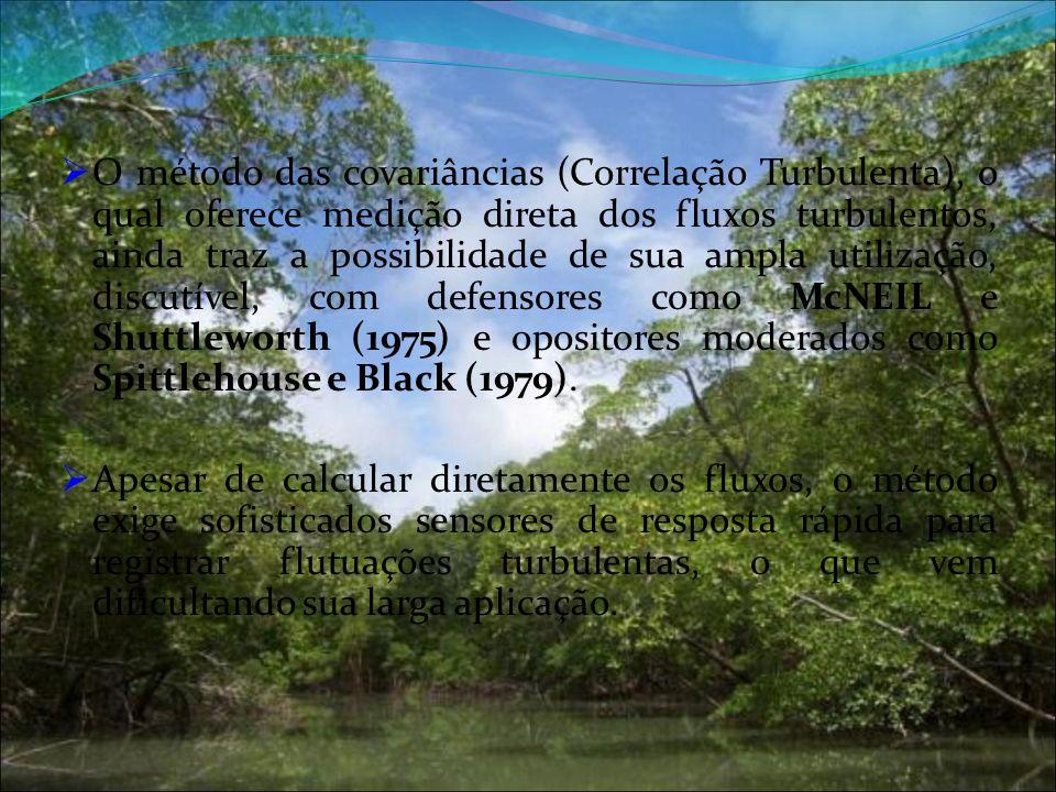 O método das covariâncias (Correlação Turbulenta), o qual oferece medição direta dos fluxos turbulentos, ainda traz a possibilidade de sua ampla utilização, discutível, com defensores como McNEIL e Shuttleworth (1975) e opositores moderados como Spittlehouse e Black (1979).