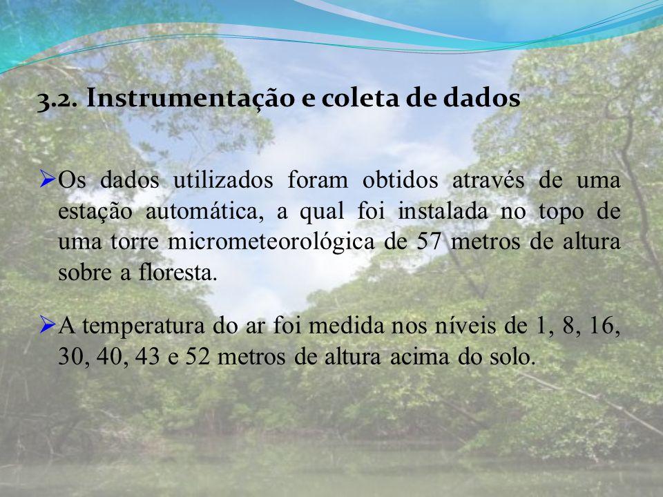 3.2. Instrumentação e coleta de dados