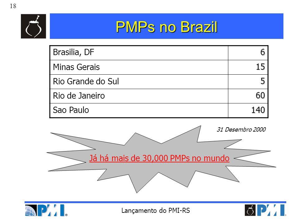 Já há mais de 30,000 PMPs no mundo