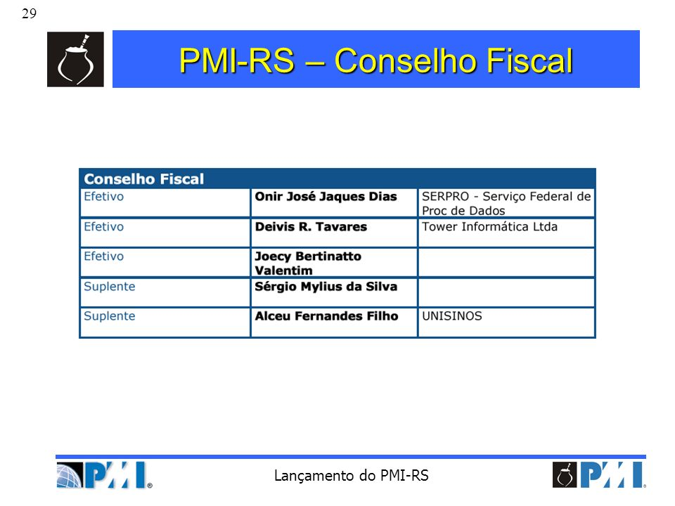 PMI-RS – Conselho Fiscal