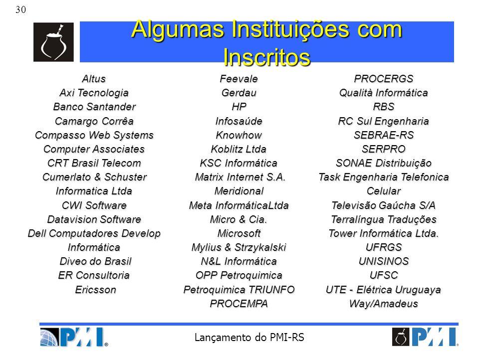Algumas Instituições com Inscritos