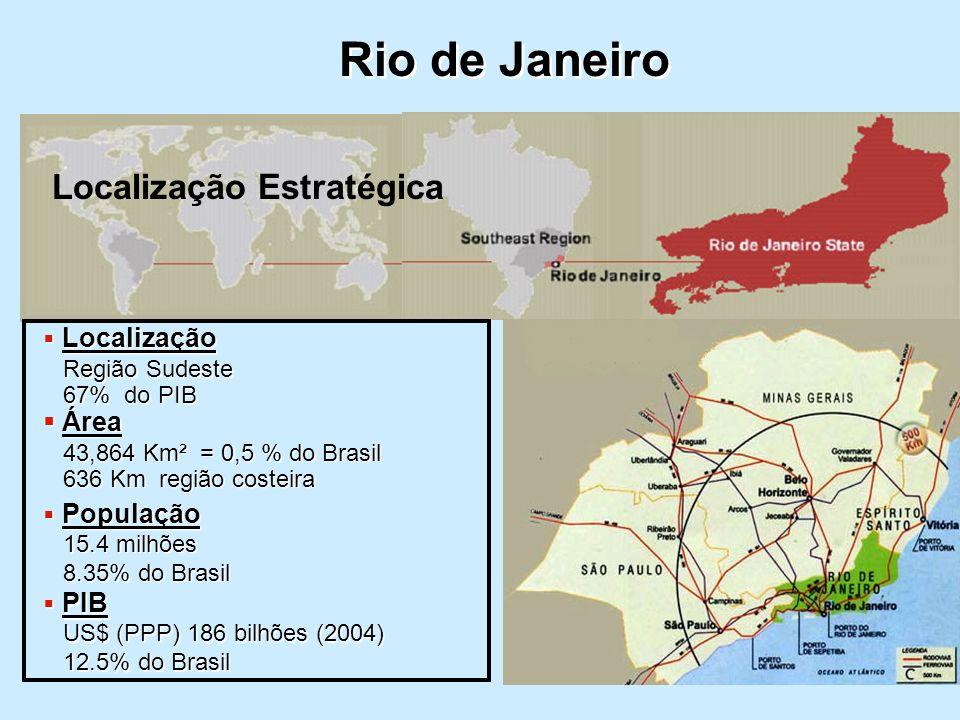 Rio de Janeiro Localização Estratégica Área Localização População PIB