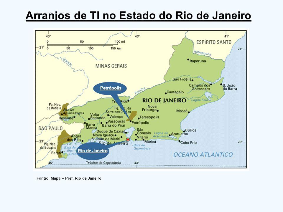 Arranjos de TI no Estado do Rio de Janeiro