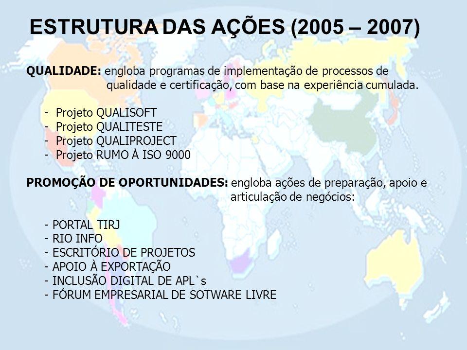 ESTRUTURA DAS AÇÕES (2005 – 2007)