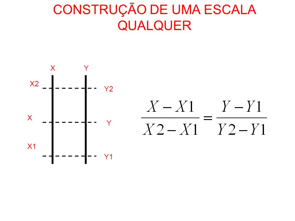 CONSTRUÇÃO DE UMA ESCALA QUALQUER