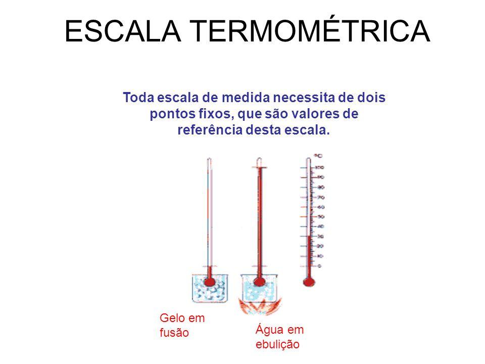 ESCALA TERMOMÉTRICA Toda escala de medida necessita de dois pontos fixos, que são valores de referência desta escala.