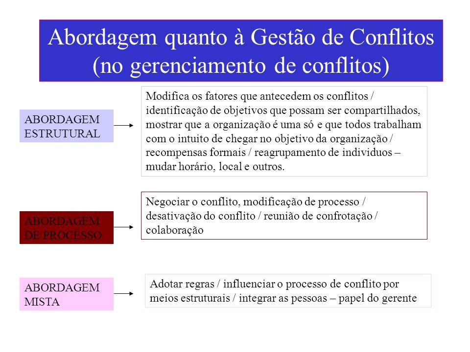 Abordagem quanto à Gestão de Conflitos (no gerenciamento de conflitos)