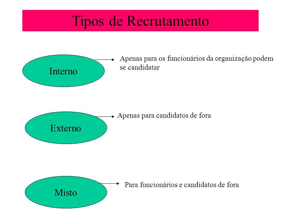 Tipos de Recrutamento Interno Externo Misto