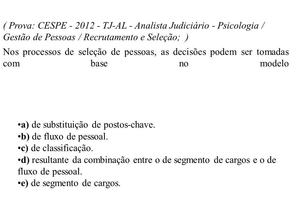 ( Prova: CESPE - 2012 - TJ-AL - Analista Judiciário - Psicologia / Gestão de Pessoas / Recrutamento e Seleção; )