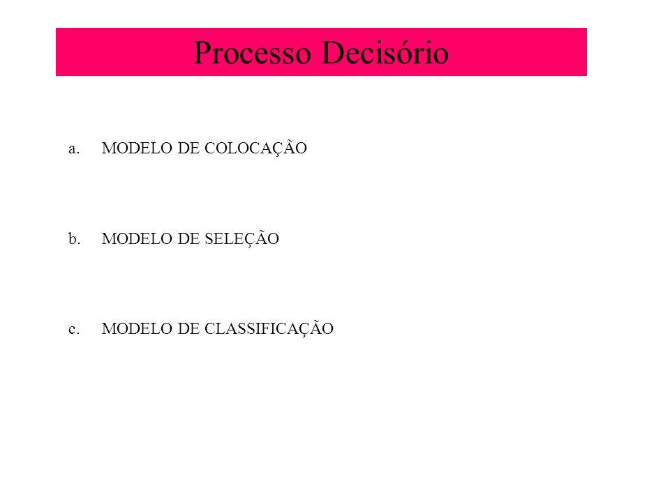 Processo Decisório MODELO DE COLOCAÇÃO MODELO DE SELEÇÃO