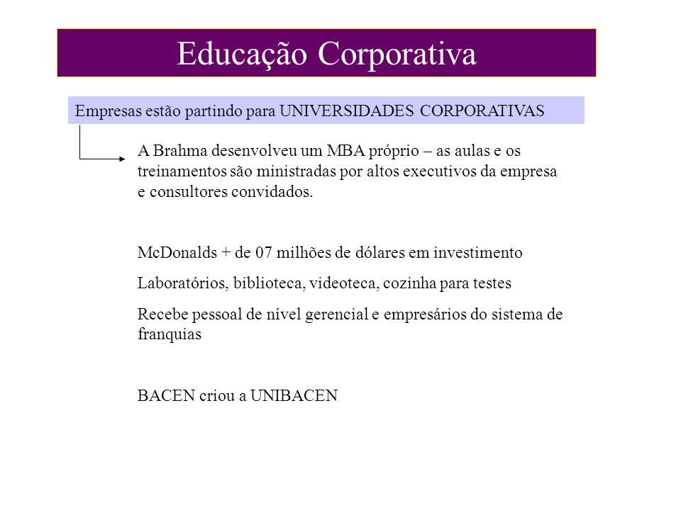 Educação Corporativa Empresas estão partindo para UNIVERSIDADES CORPORATIVAS.