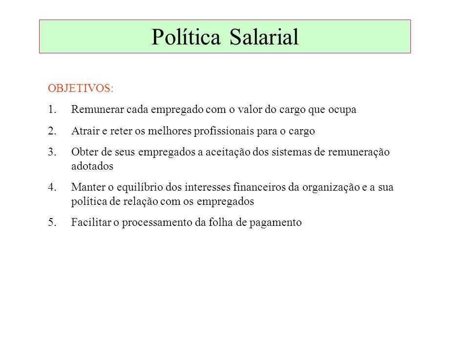 Política Salarial OBJETIVOS: