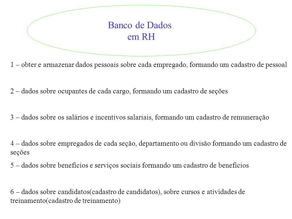 Banco de Dados em RH. 1 – obter e armazenar dados pessoais sobre cada empregado, formando um cadastro de pessoal.