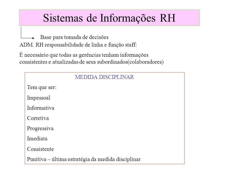 Sistemas de Informações RH