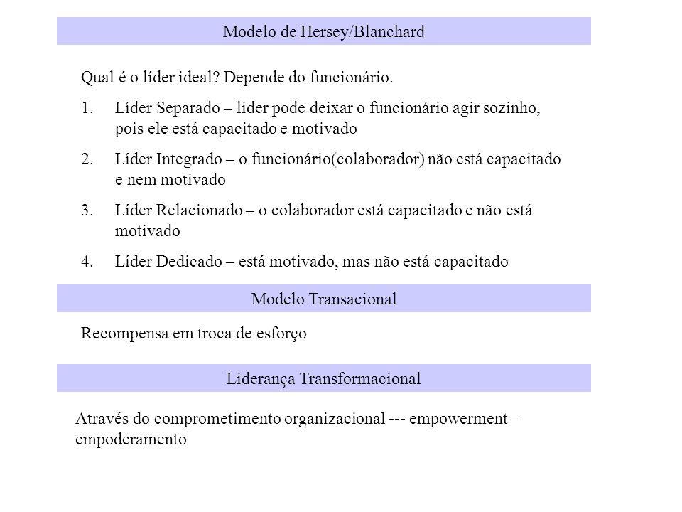 Modelo de Hersey/Blanchard