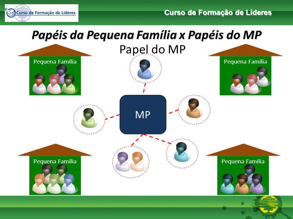 Papéis da Pequena Família x Papéis do MP