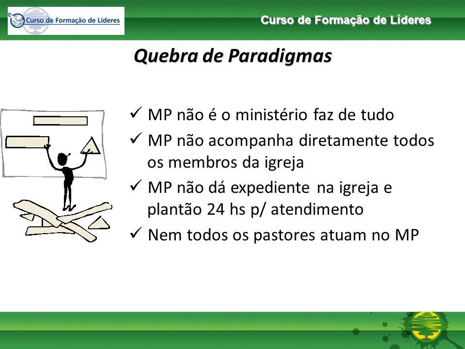 Quebra de Paradigmas MP não é o ministério faz de tudo
