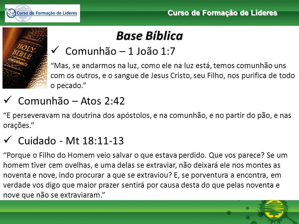 Base Bíblica Comunhão – 1 João 1:7 Comunhão – Atos 2:42
