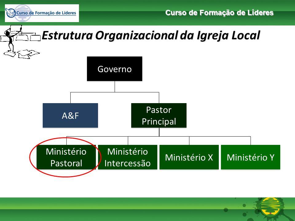 Estrutura Organizacional da Igreja Local