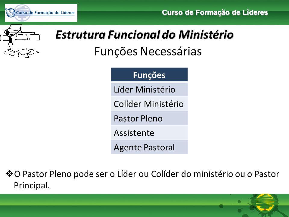 Estrutura Funcional do Ministério