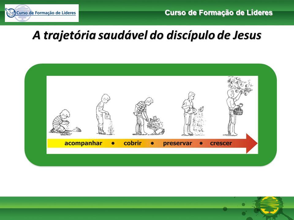 A trajetória saudável do discípulo de Jesus