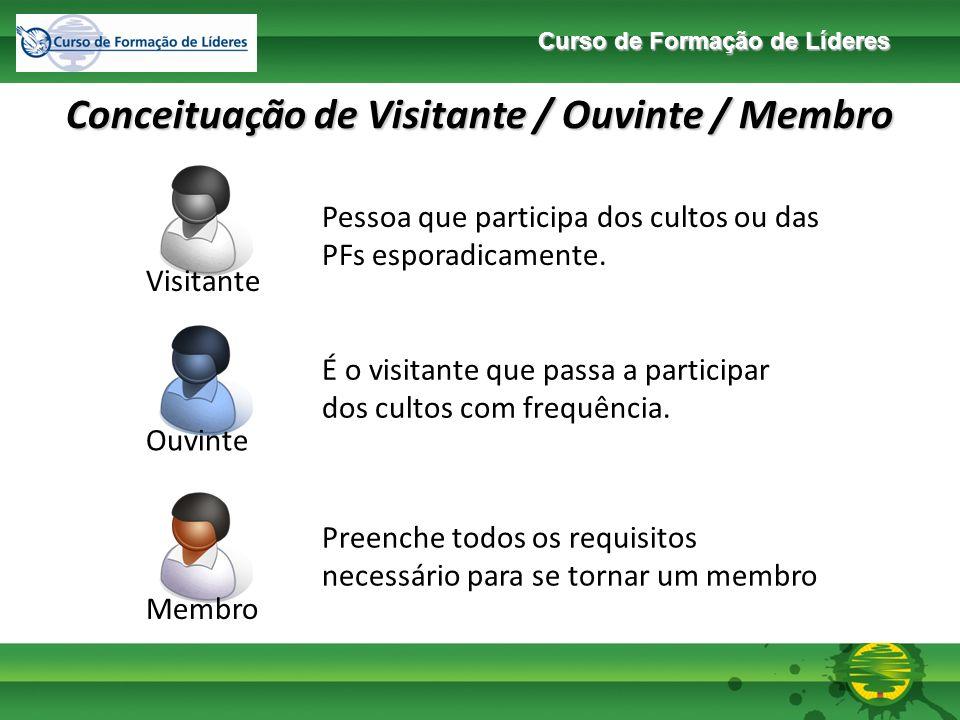 Conceituação de Visitante / Ouvinte / Membro