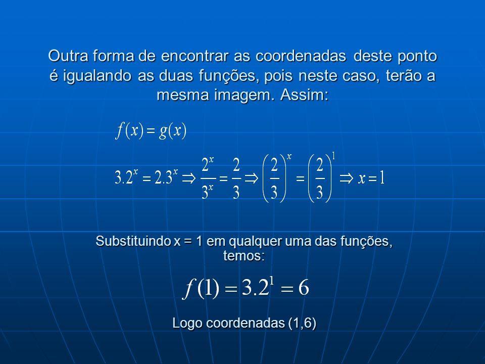 Substituindo x = 1 em qualquer uma das funções, temos:
