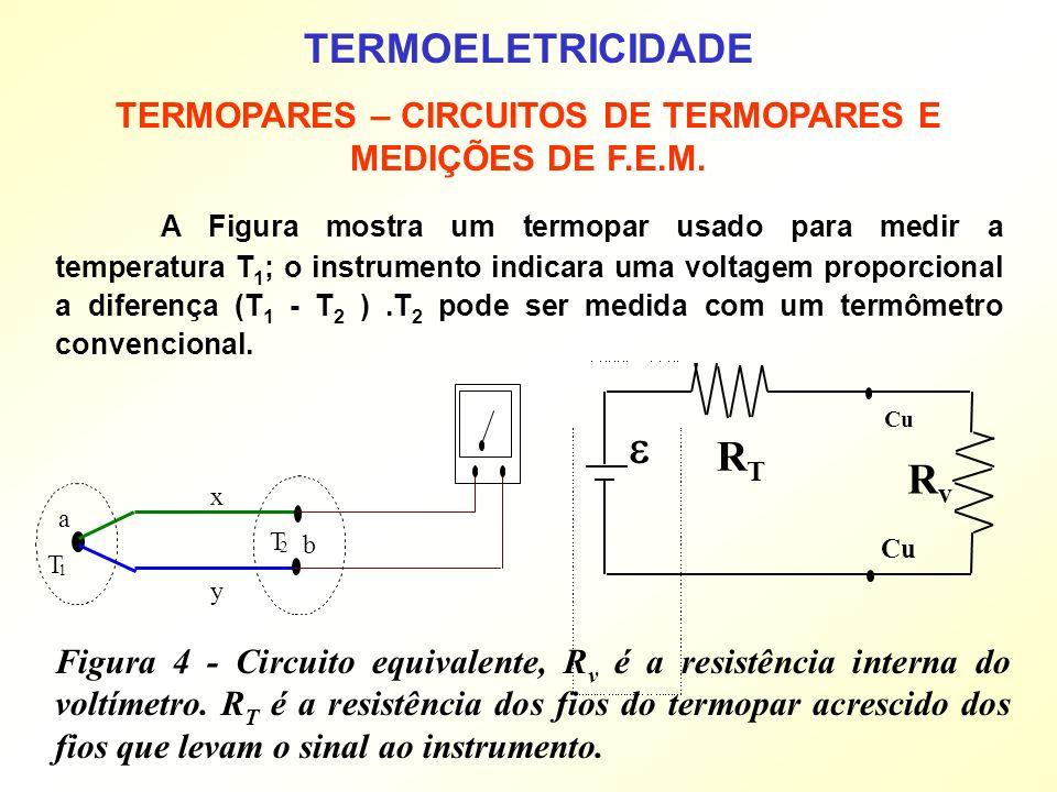 TERMOPARES – CIRCUITOS DE TERMOPARES E MEDIÇÕES DE F.E.M.