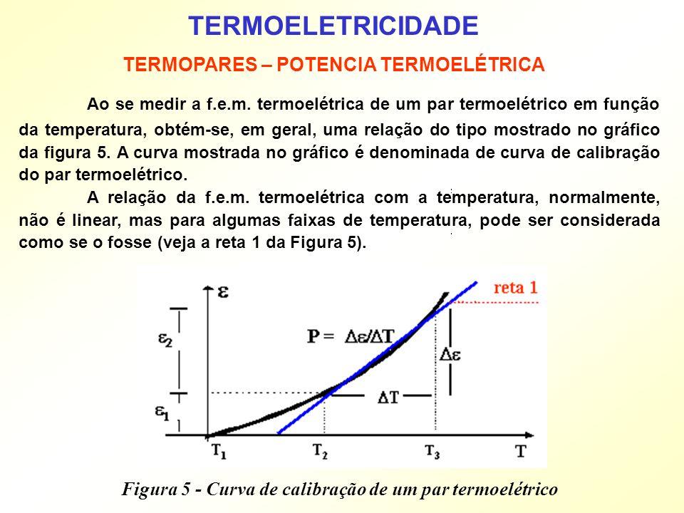 TERMOELETRICIDADE TERMOPARES – POTENCIA TERMOELÉTRICA.