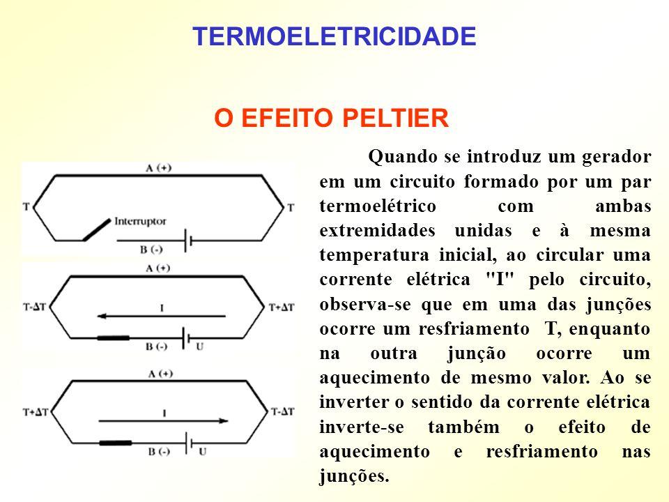 TERMOELETRICIDADE O EFEITO PELTIER