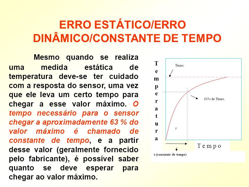ERRO ESTÁTICO/ERRO DINÂMICO/CONSTANTE DE TEMPO