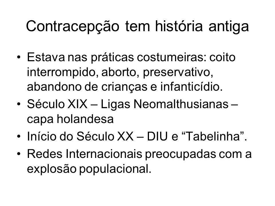 Contracepção tem história antiga