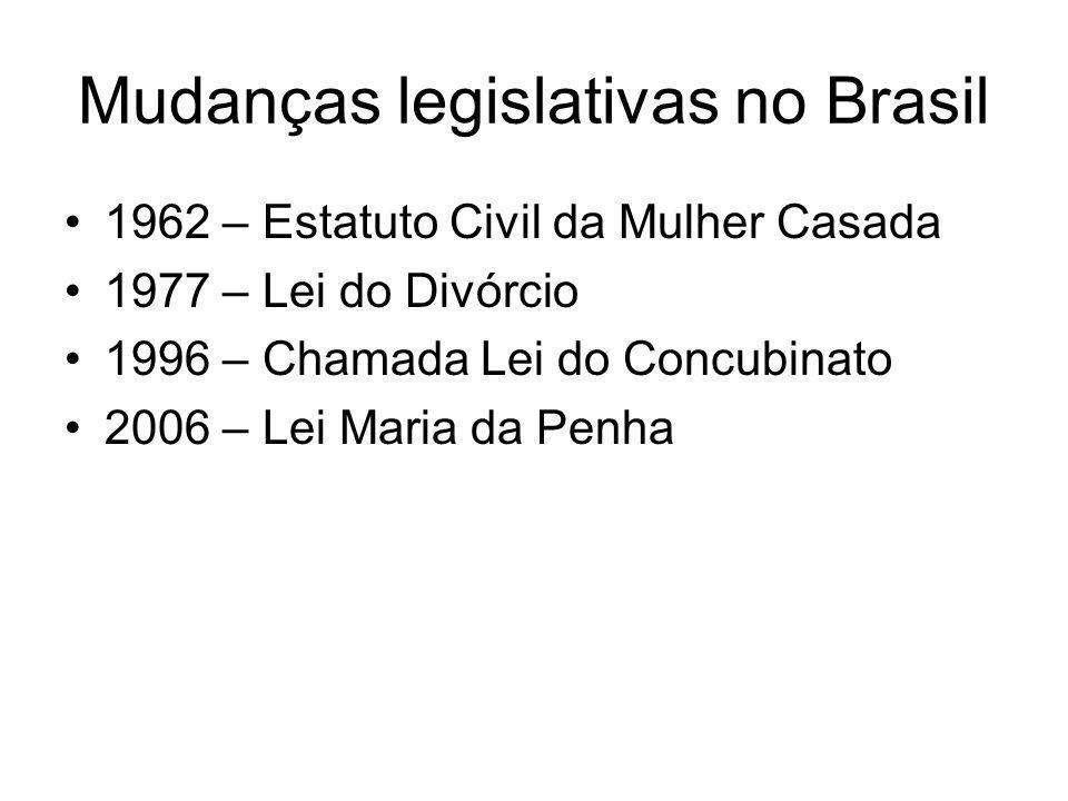 Mudanças legislativas no Brasil