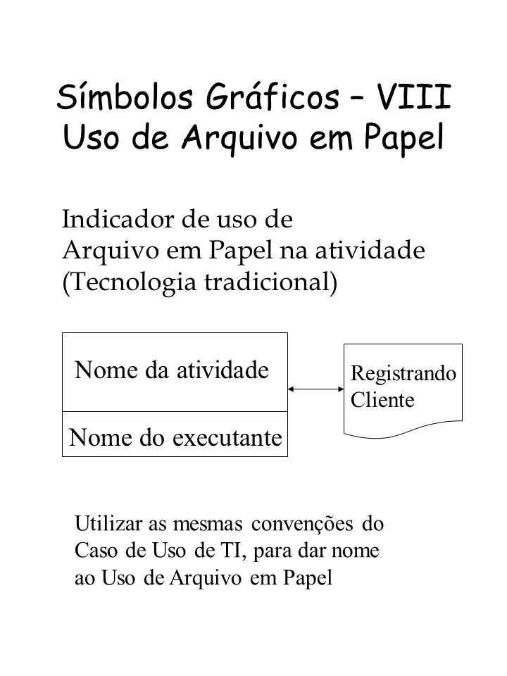 Símbolos Gráficos – VIII Uso de Arquivo em Papel