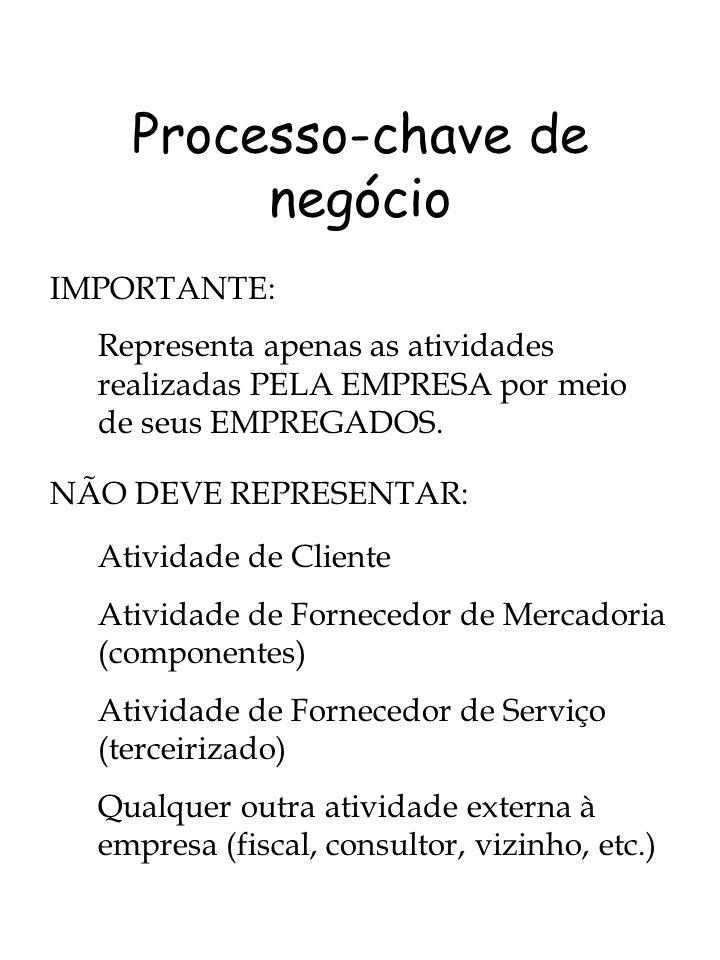 Processo-chave de negócio