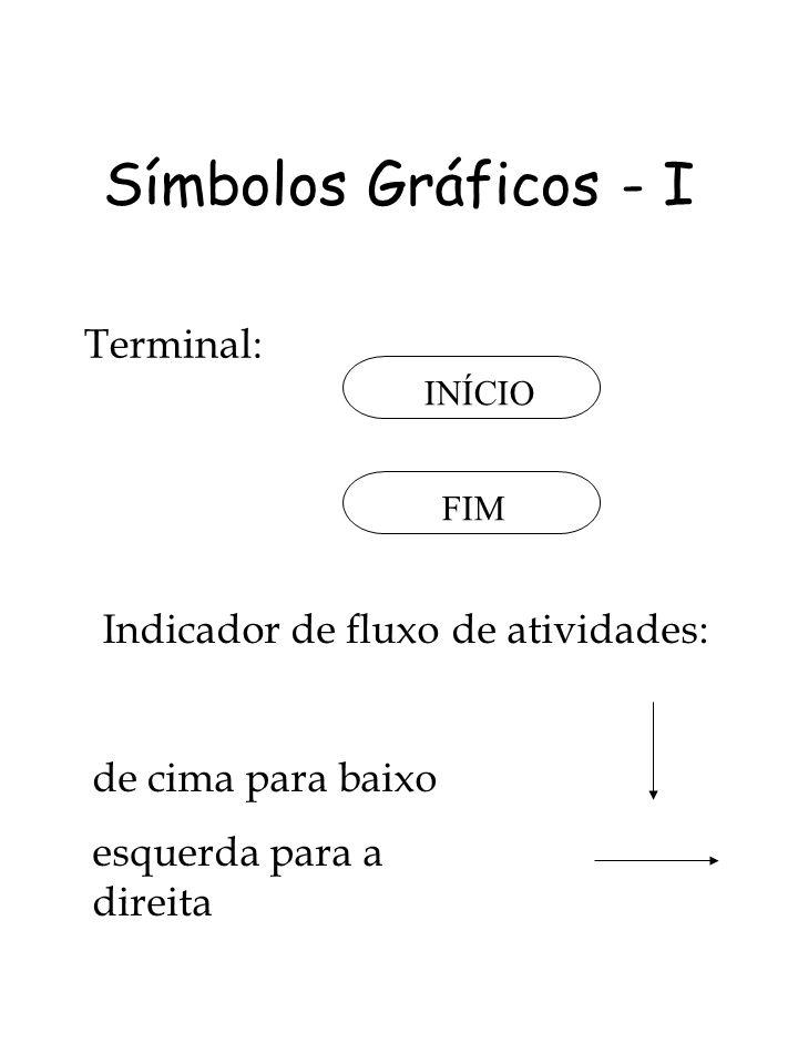 Símbolos Gráficos - I Terminal: Indicador de fluxo de atividades: